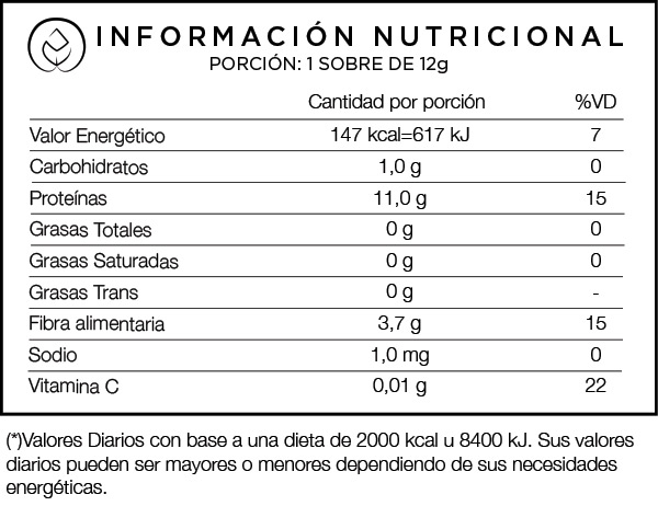 info-nutricional-capuccino